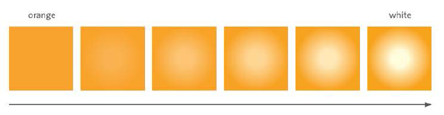 INADINE-Orange-White-scale.png